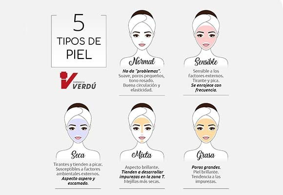 Descubre qué tipo de piel tiene tu rostro